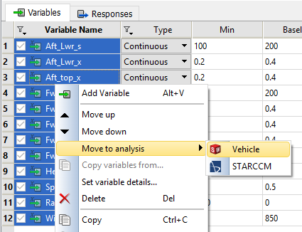 Figure 4. Assigning Variables to an Analysis