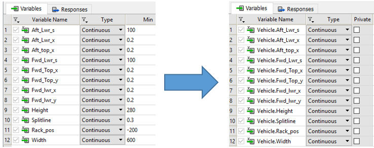 Figure 5. Variables Now Assigned to The Vehicle Analysis Task