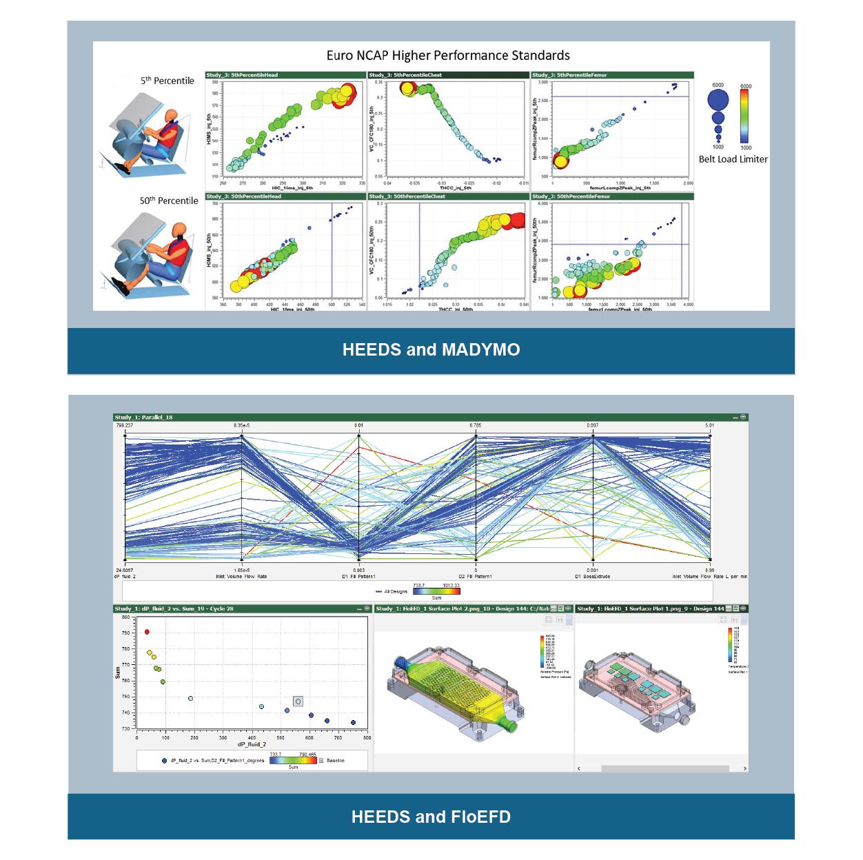 Siemens PLM Software - HEEDS Design Space Exploration Blog